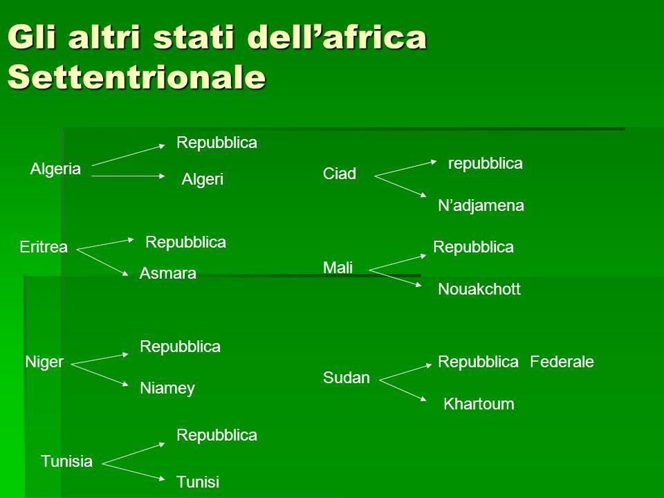 Gli altri stati dell'africa Settentrionale