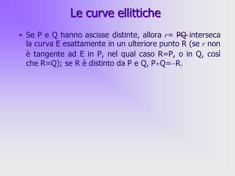 Le curve ellittiche