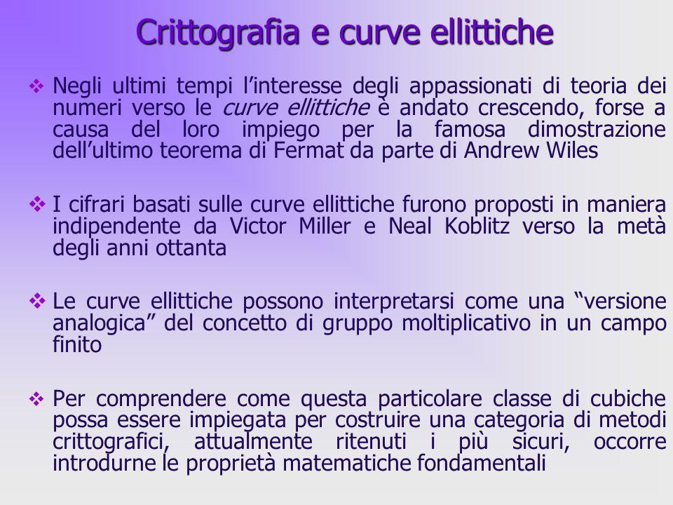 Crittografia e curve ellittiche