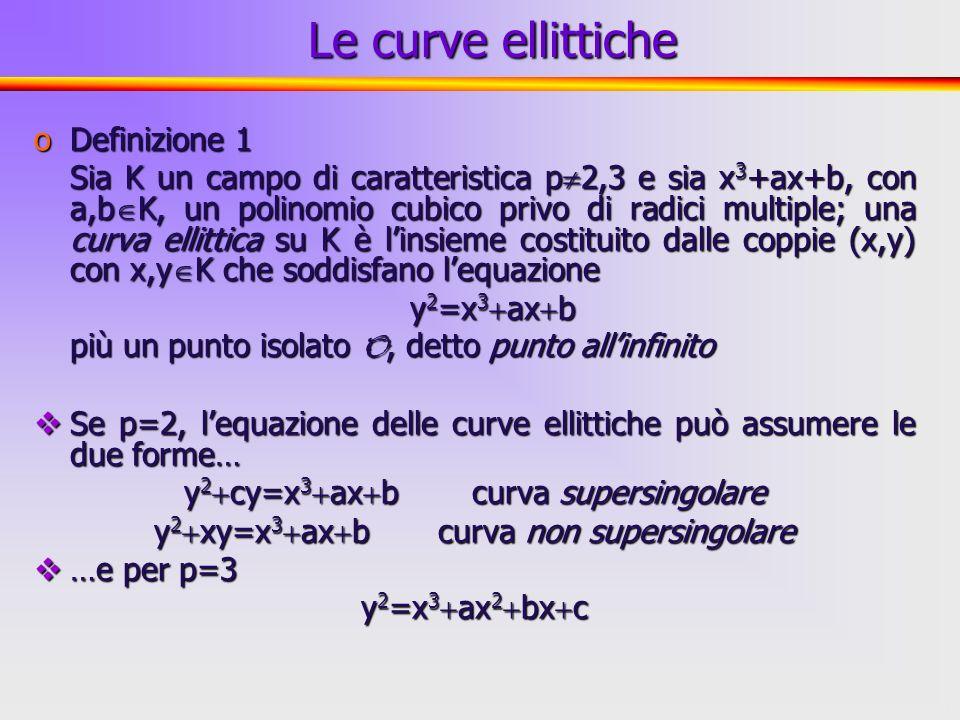 y2cy=x3axb curva supersingolare