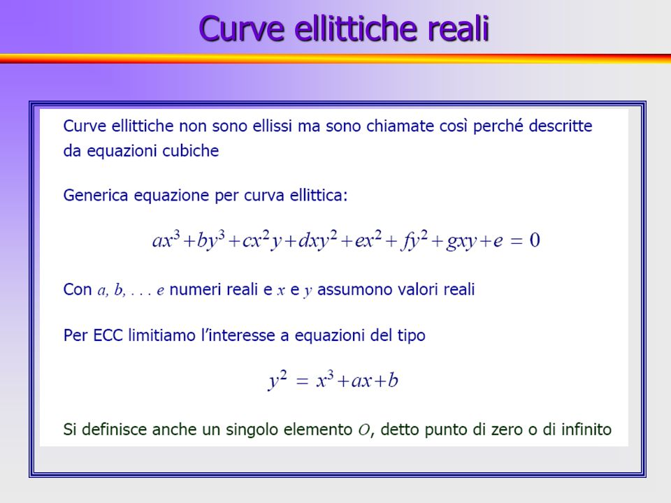 Curve ellittiche reali