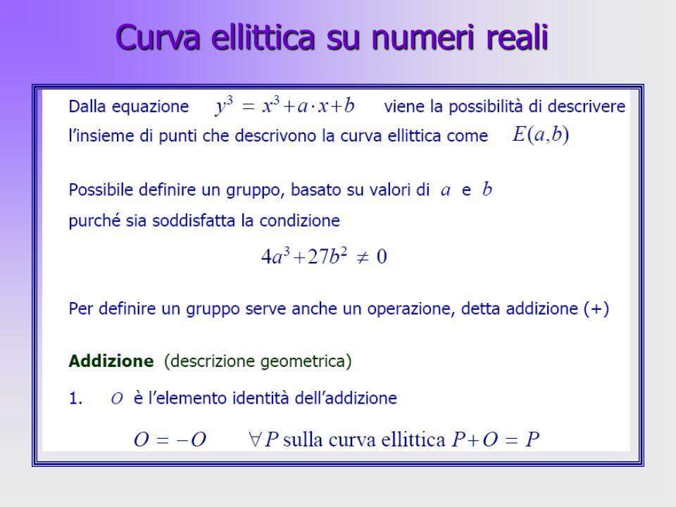 Curva ellittica su numeri reali