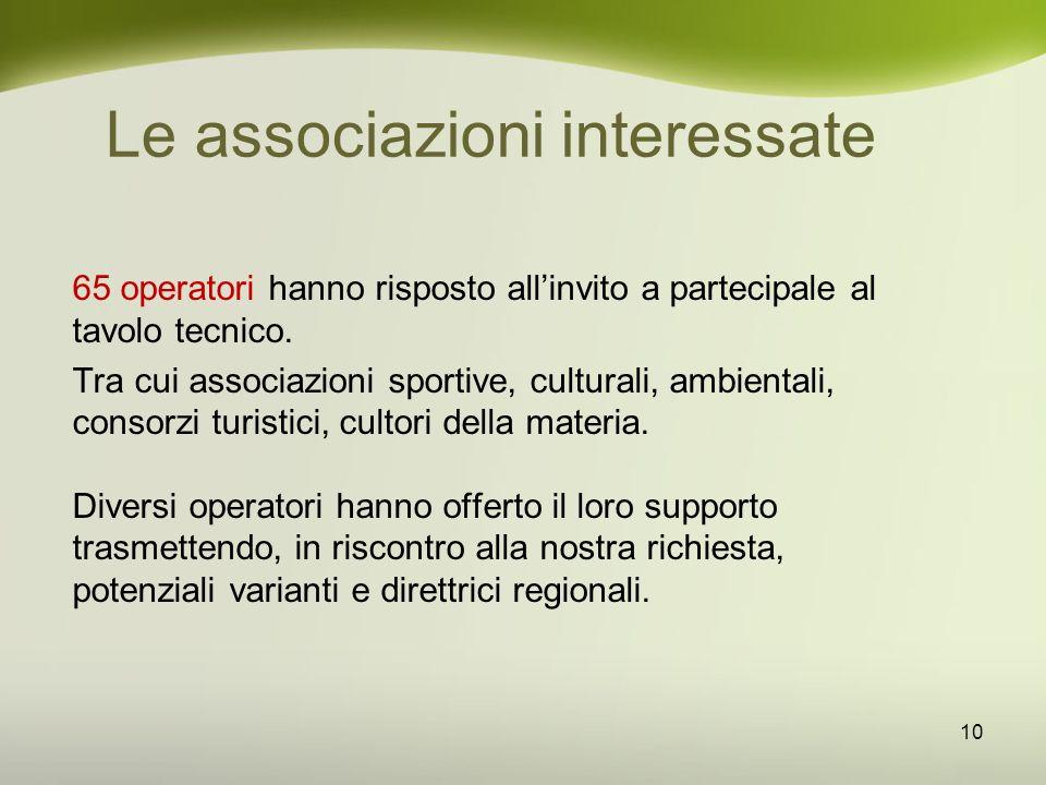 Le associazioni interessate