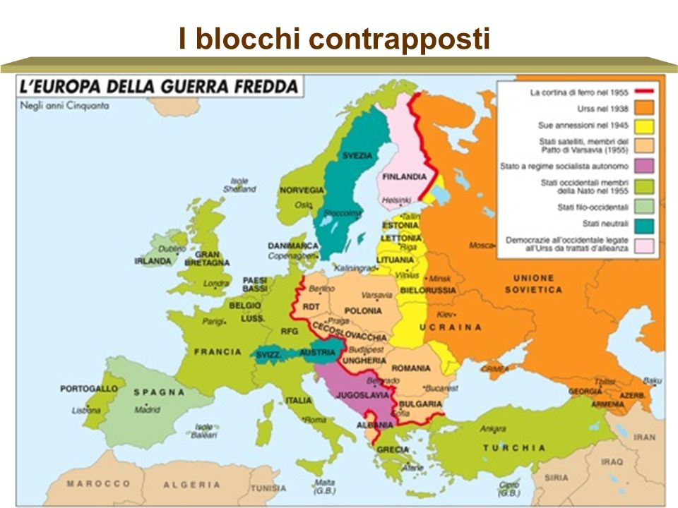 I blocchi contrapposti