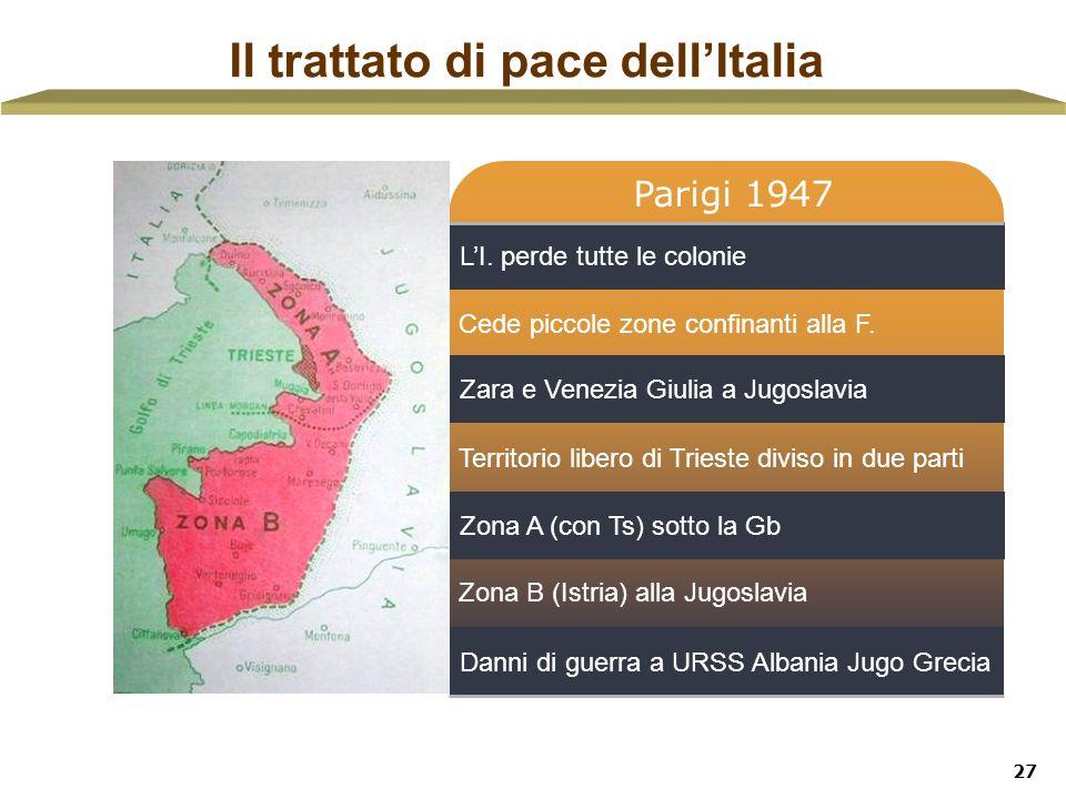 Il trattato di pace dell'Italia