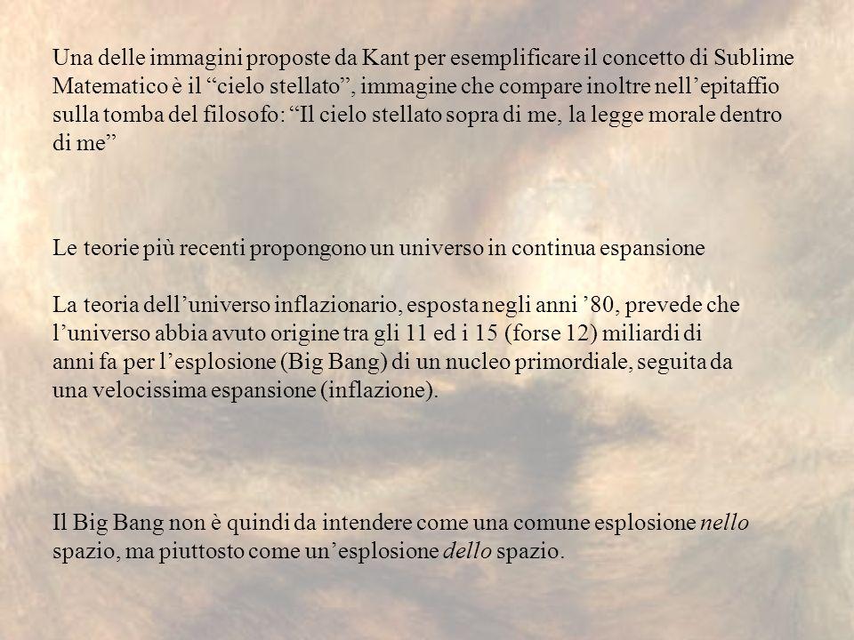 Una delle immagini proposte da Kant per esemplificare il concetto di Sublime Matematico è il cielo stellato , immagine che compare inoltre nell'epitaffio sulla tomba del filosofo: Il cielo stellato sopra di me, la legge morale dentro di me