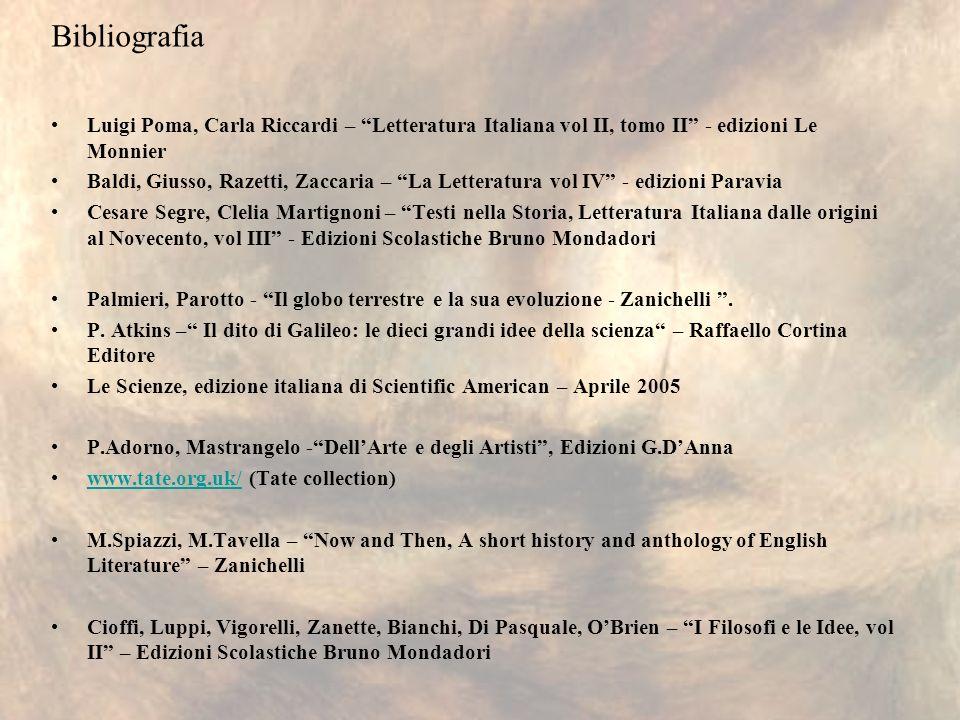 Bibliografia Luigi Poma, Carla Riccardi – Letteratura Italiana vol II, tomo II - edizioni Le Monnier.