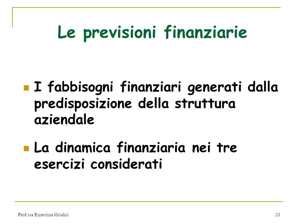 Le previsioni finanziarie