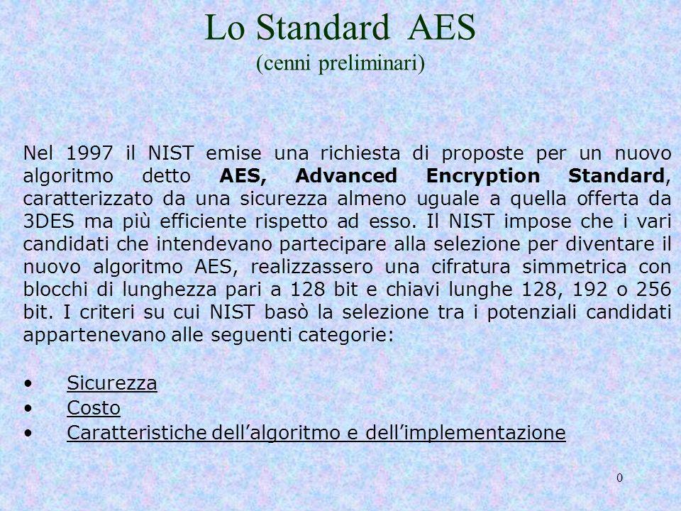 Lo Standard AES (cenni preliminari)