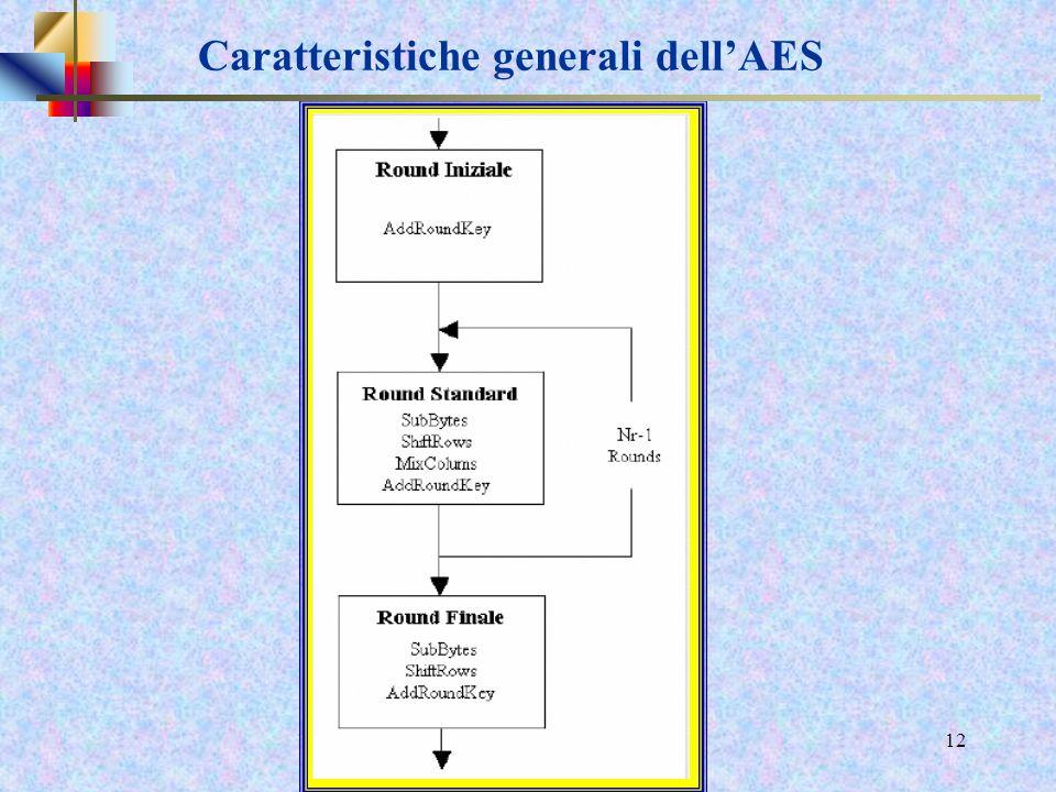 Caratteristiche generali dell'AES