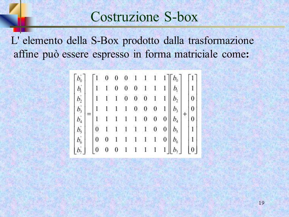Costruzione S-boxL elemento della S-Box prodotto dalla trasformazione.