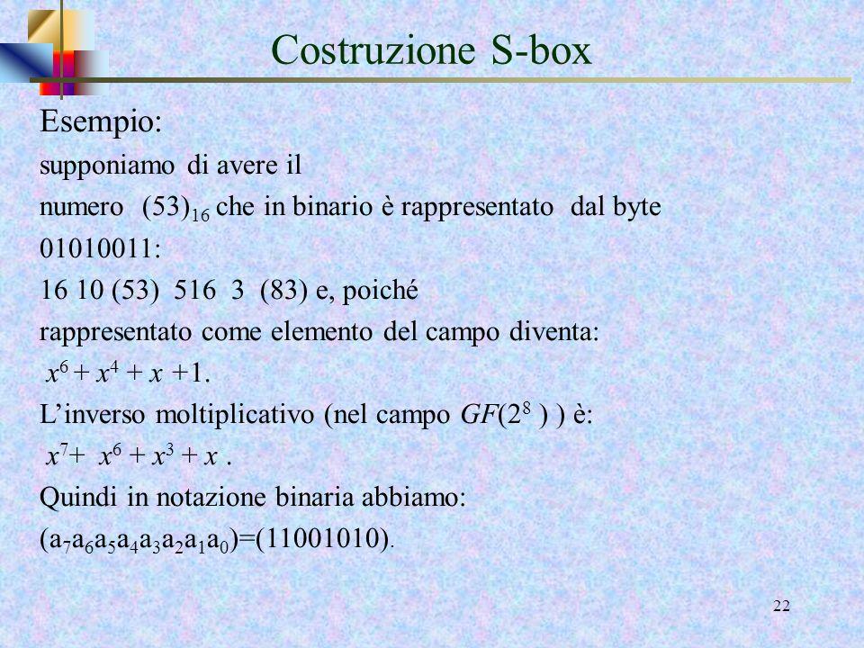 Costruzione S-box Esempio: supponiamo di avere il