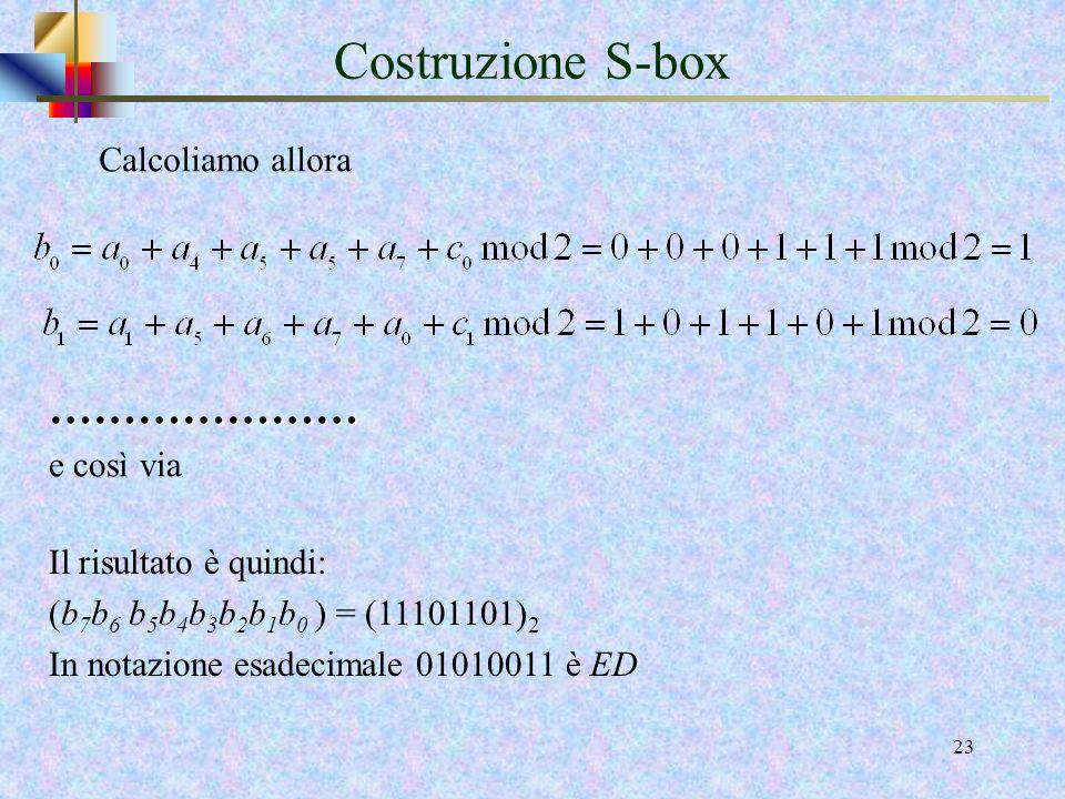 Costruzione S-box ………………… Calcoliamo allora e così via