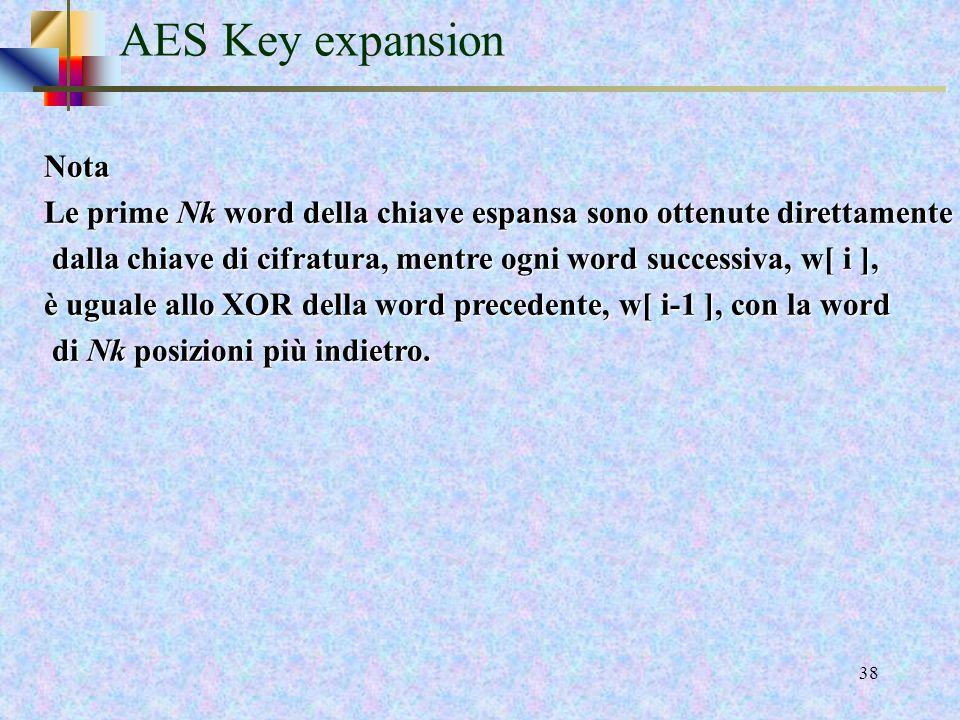 AES Key expansion Nota. Le prime Nk word della chiave espansa sono ottenute direttamente.
