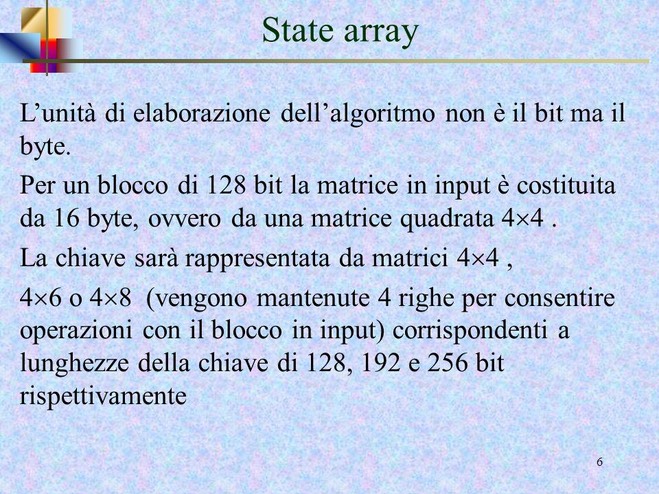 State array L'unità di elaborazione dell'algoritmo non è il bit ma il byte.
