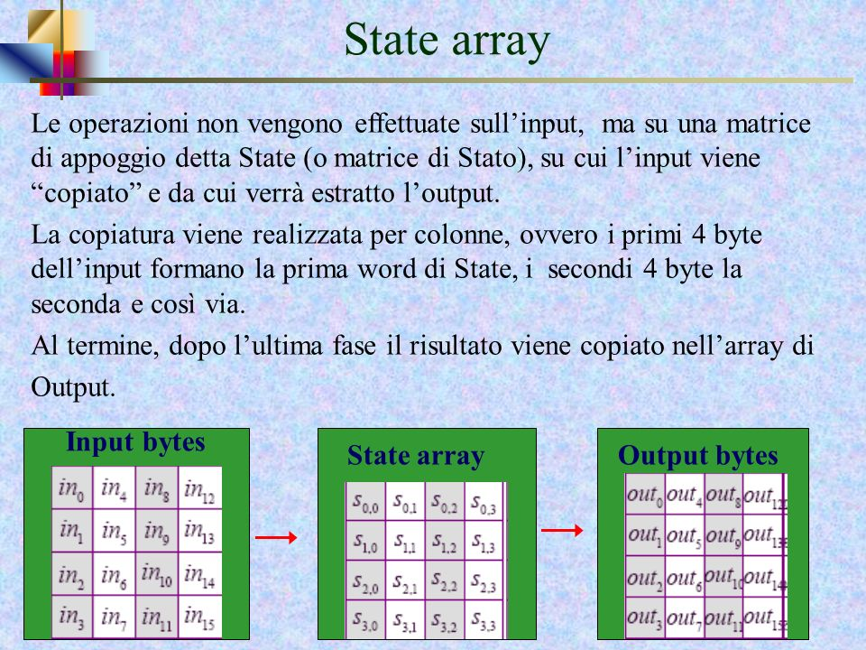State array