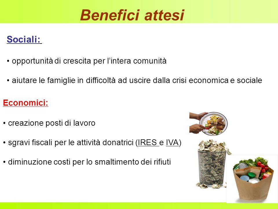 Benefici attesi Sociali: Economici: