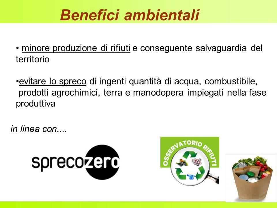 Benefici ambientali minore produzione di rifiuti e conseguente salvaguardia del territorio.