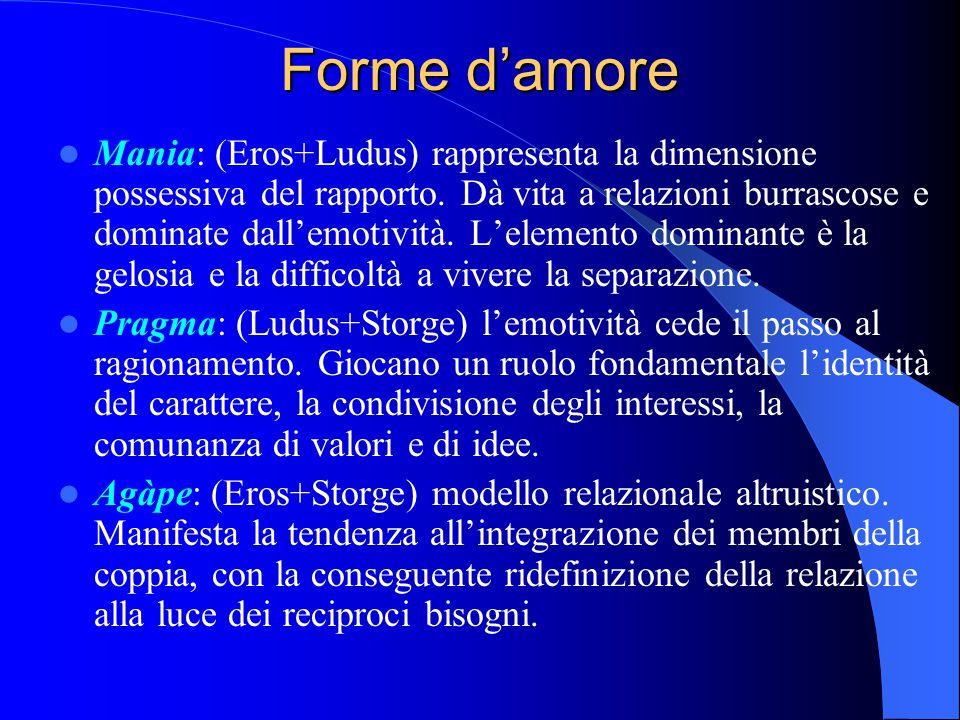Forme d'amore