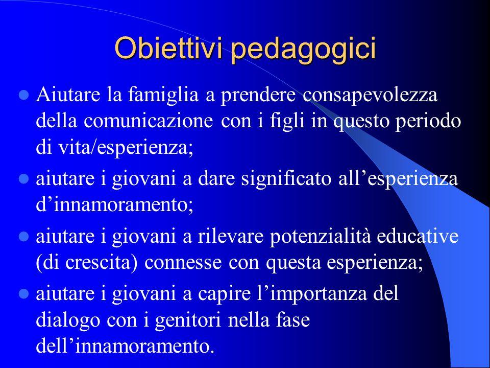 Obiettivi pedagogici Aiutare la famiglia a prendere consapevolezza della comunicazione con i figli in questo periodo di vita/esperienza;
