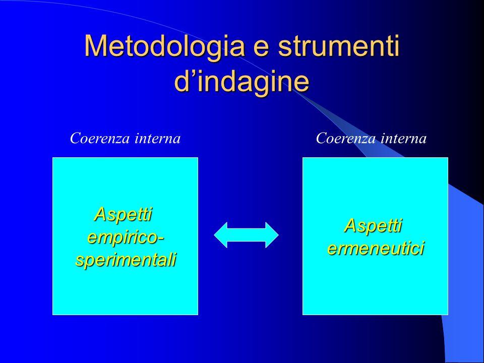 Metodologia e strumenti d'indagine