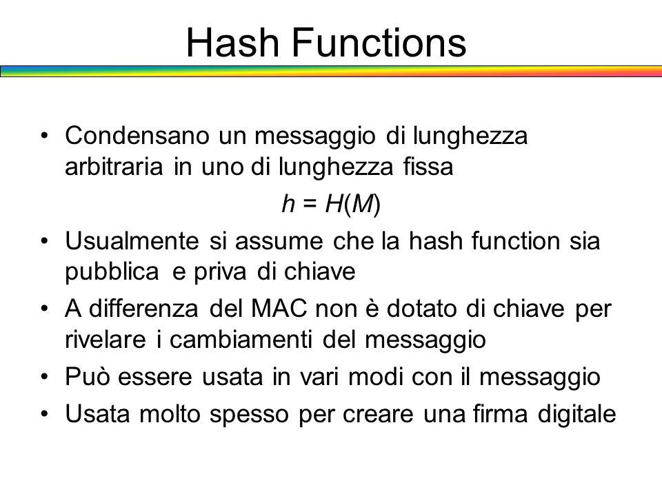 Hash Functions Condensano un messaggio di lunghezza arbitraria in uno di lunghezza fissa. h = H(M)