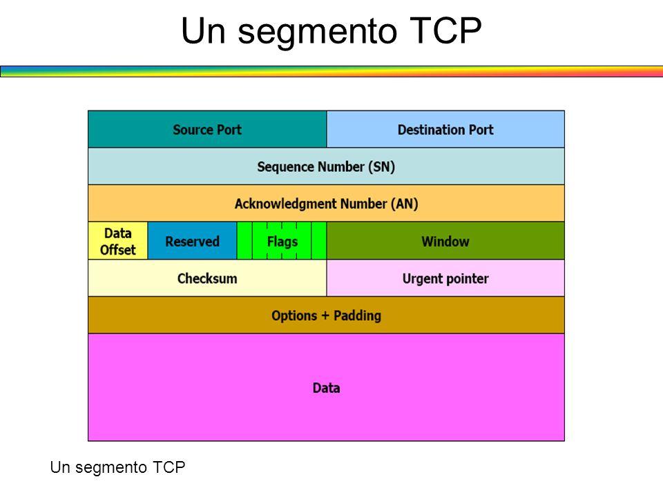 Un segmento TCP Un segmento TCP