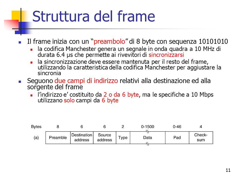 Struttura del frame Il frame inizia con un preambolo di 8 byte con sequenza 10101010.