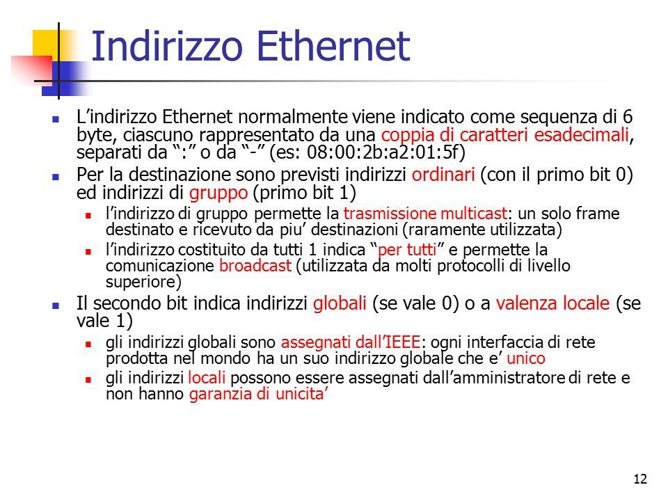 Indirizzo Ethernet