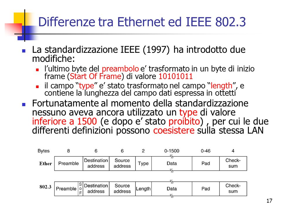 Differenze tra Ethernet ed IEEE 802.3