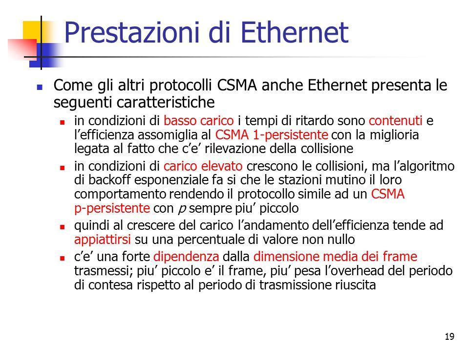Prestazioni di Ethernet