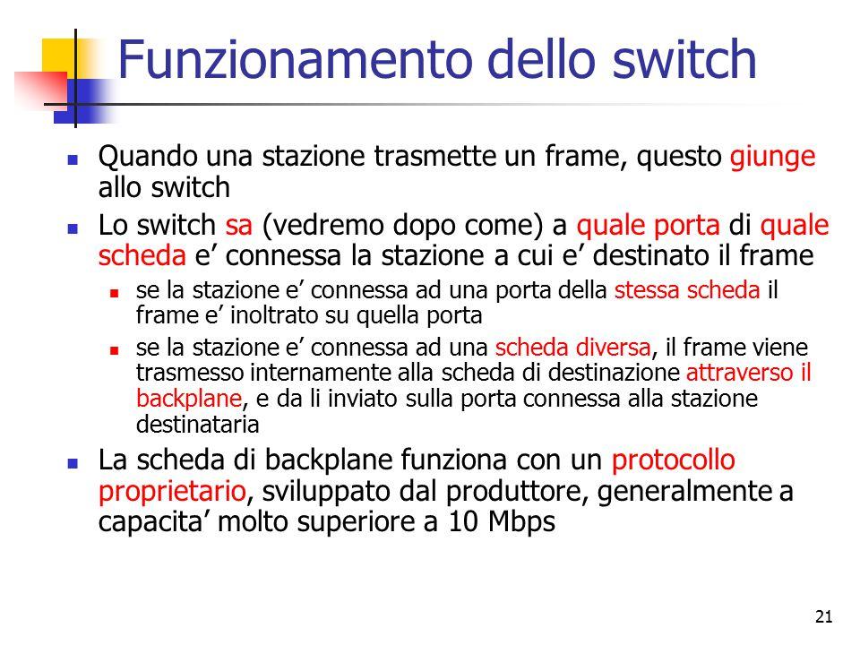 Funzionamento dello switch
