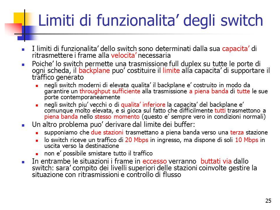 Limiti di funzionalita' degli switch