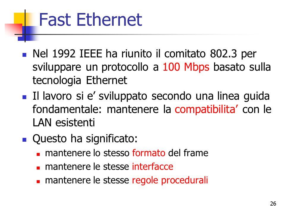 Fast Ethernet Nel 1992 IEEE ha riunito il comitato 802.3 per sviluppare un protocollo a 100 Mbps basato sulla tecnologia Ethernet.
