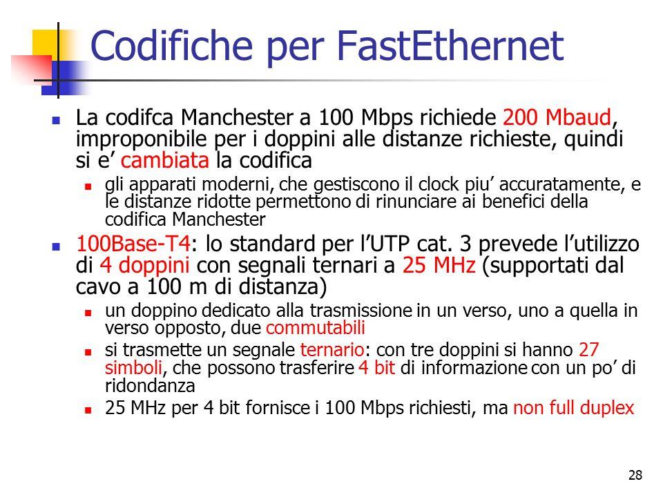 Codifiche per FastEthernet