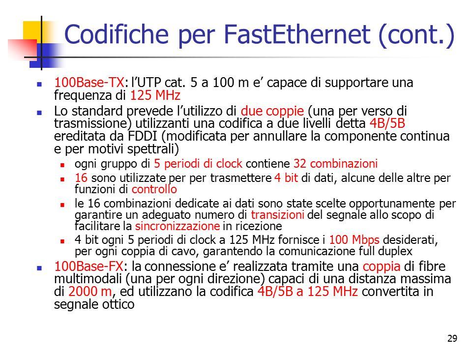 Codifiche per FastEthernet (cont.)