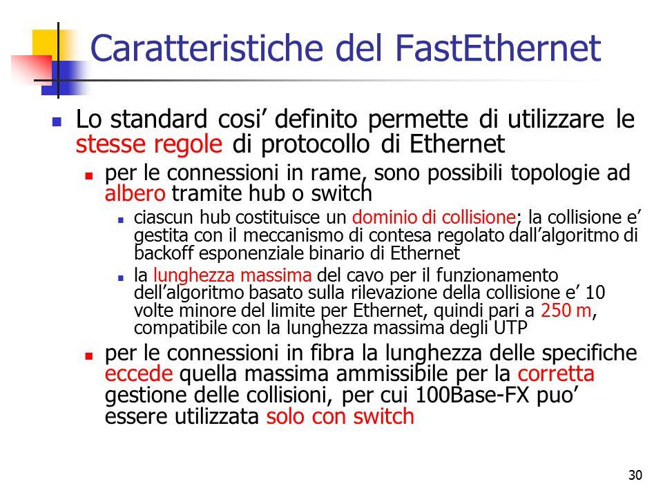 Caratteristiche del FastEthernet