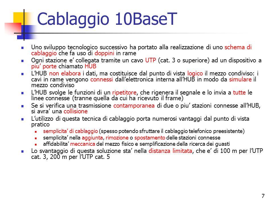 Cablaggio 10BaseT Uno sviluppo tecnologico successivo ha portato alla realizzazione di uno schema di cablaggio che fa uso di doppini in rame.