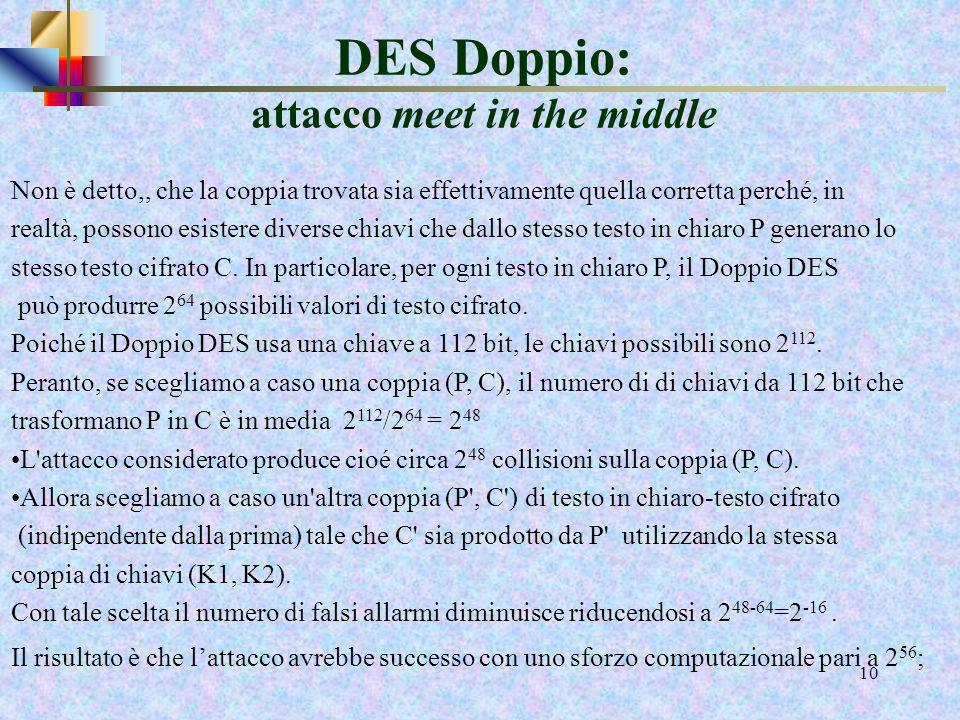 DES Doppio: attacco meet in the middle