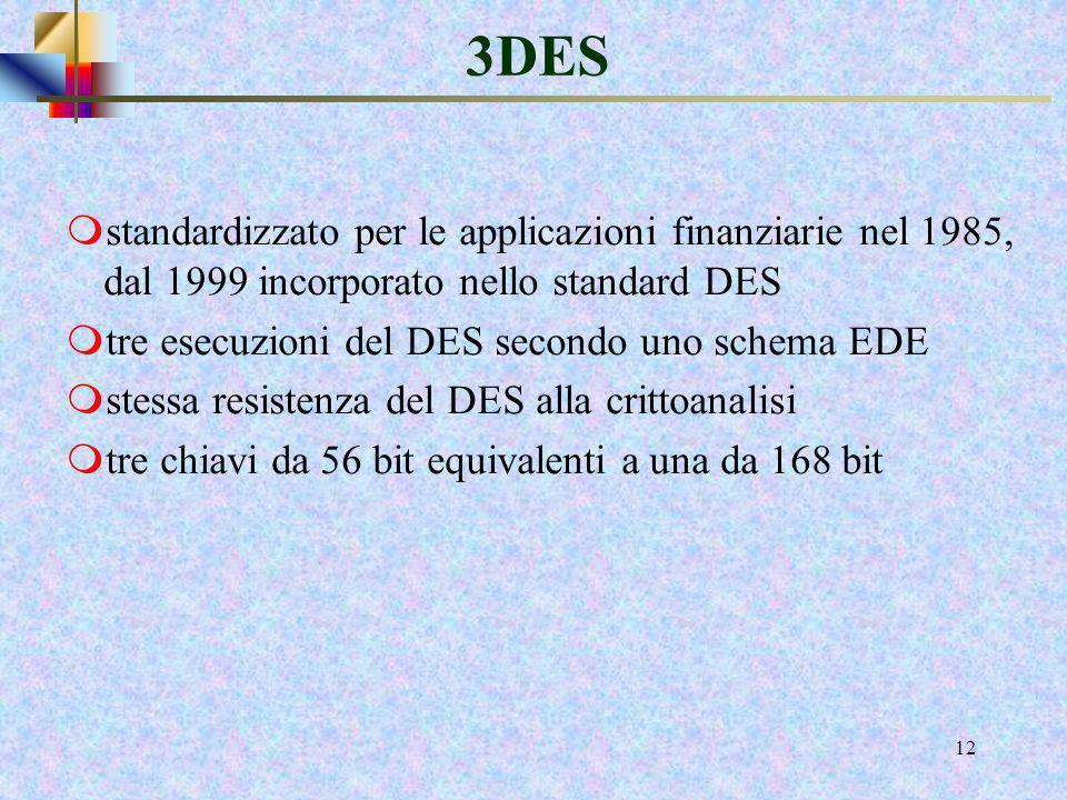 27/03/2017 3DES. standardizzato per le applicazioni finanziarie nel 1985, dal 1999 incorporato nello standard DES.