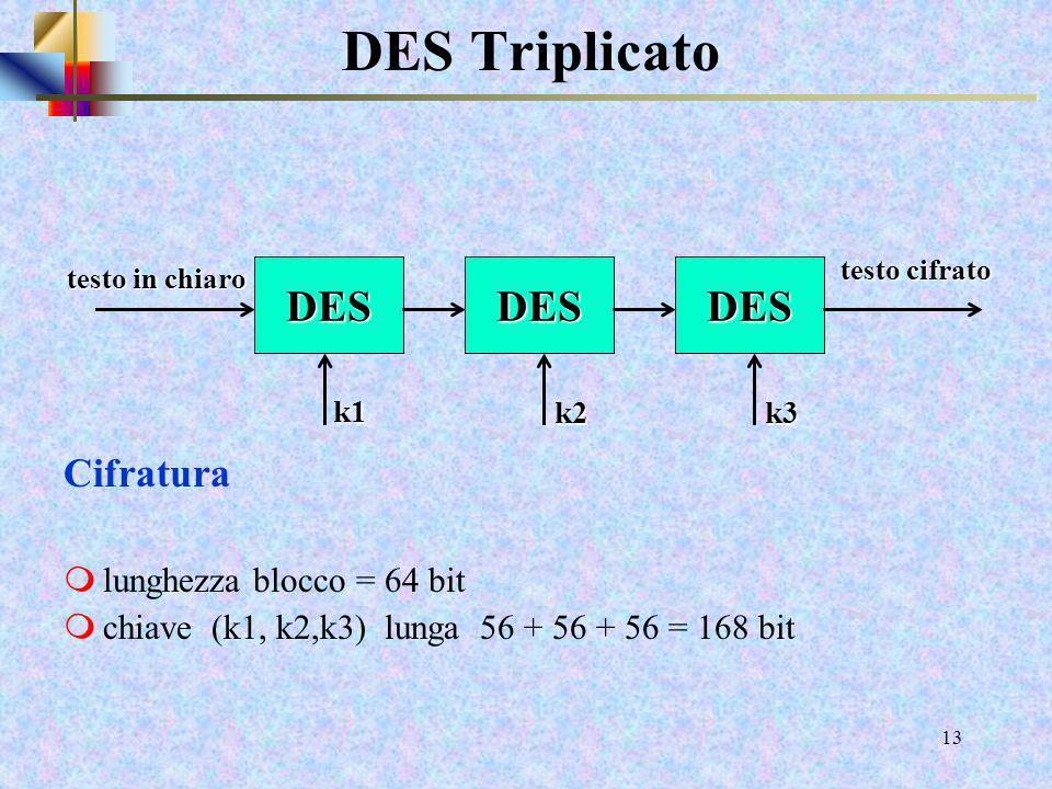 DES Triplicato DES DES DES Cifratura lunghezza blocco = 64 bit