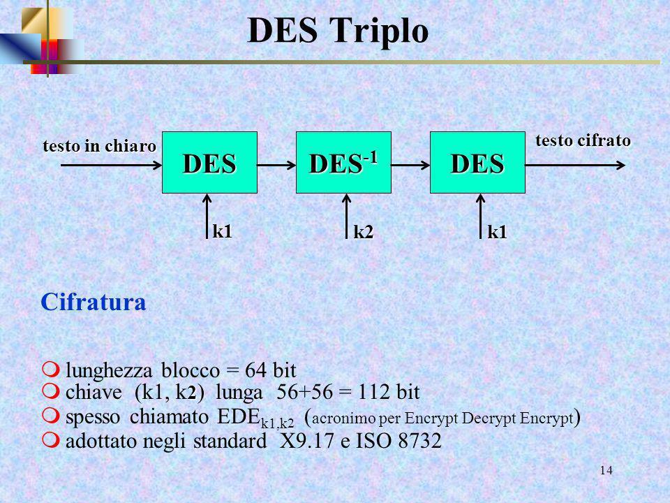 DES Triplo DES DES-1 DES Cifratura lunghezza blocco = 64 bit