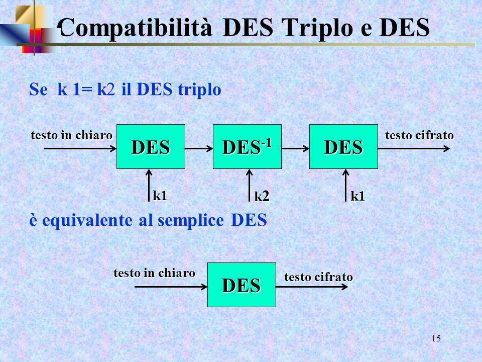 Compatibilità DES Triplo e DES