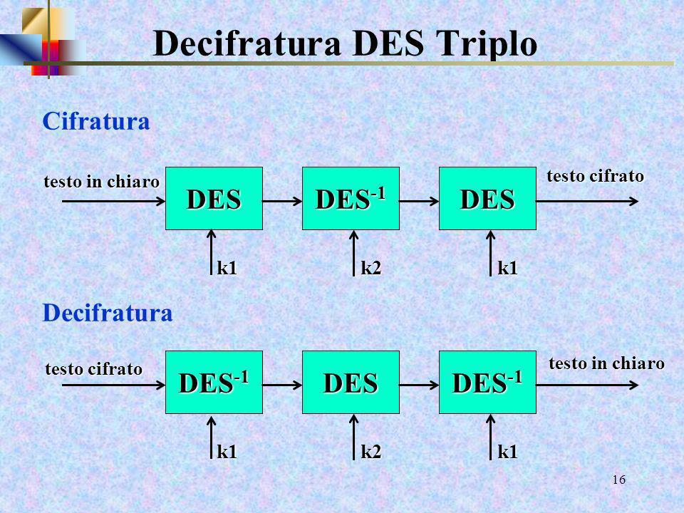 Decifratura DES Triplo