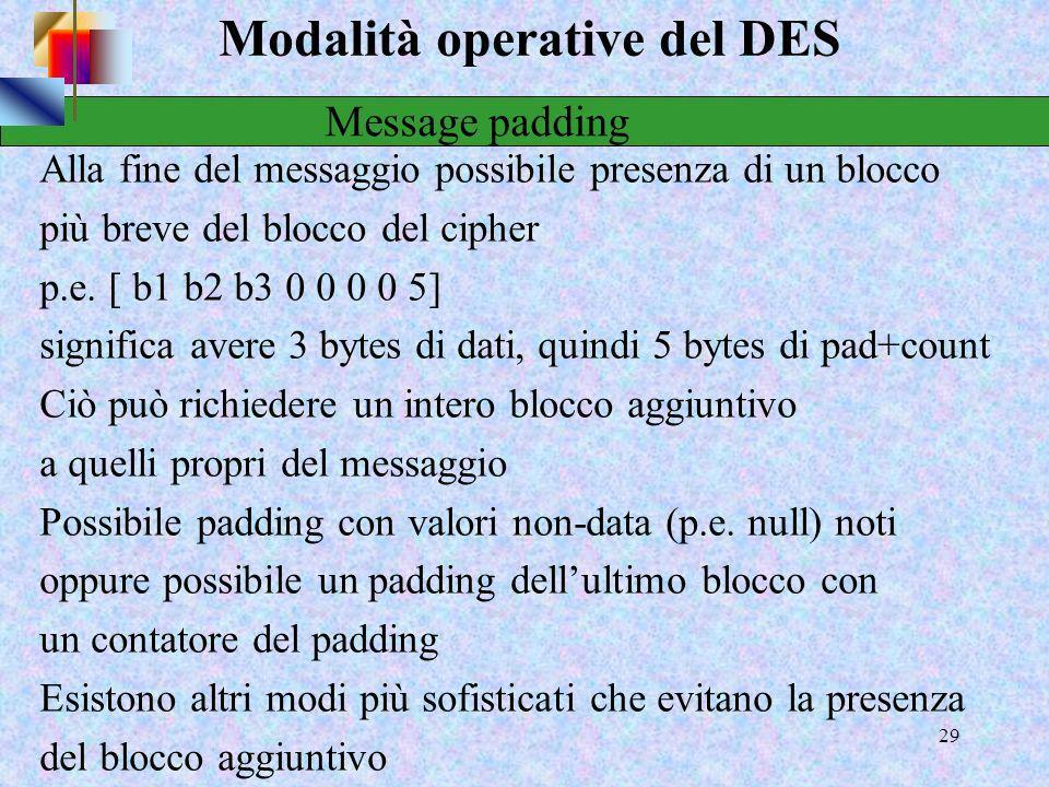 Modalità operative del DES