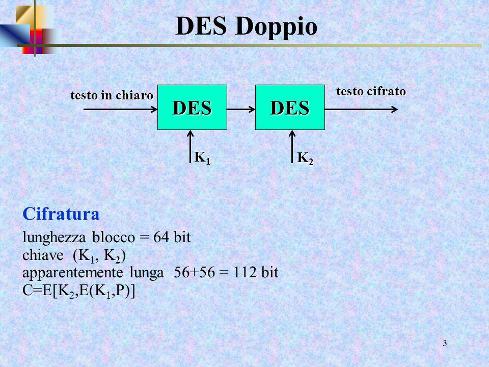 DES Doppio DES DES Cifratura lunghezza blocco = 64 bit chiave (K1, K2)