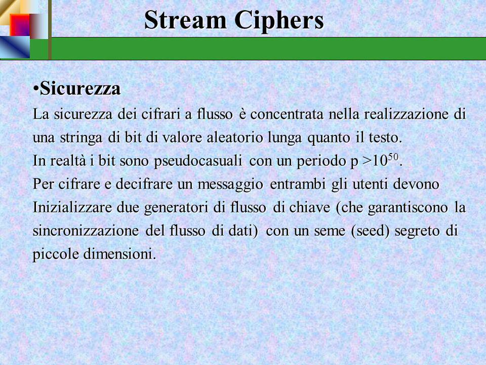 Stream Ciphers Sicurezza