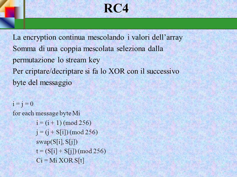 RC4 La encryption continua mescolando i valori dell'array