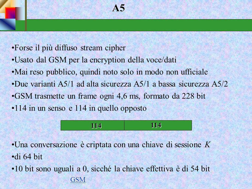 A5 Forse il più diffuso stream cipher