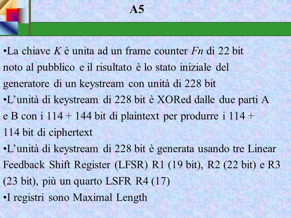 A5 La chiave K è unita ad un frame counter Fn di 22 bit